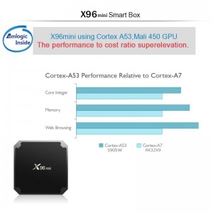 x96-mini-android-71-s905w-quad-core-2gb-ram-16gb-rom-4k (1)