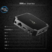 x96-mini-android-71-s905w-quad-core-2gb-ram-16gb-rom-4k (9)